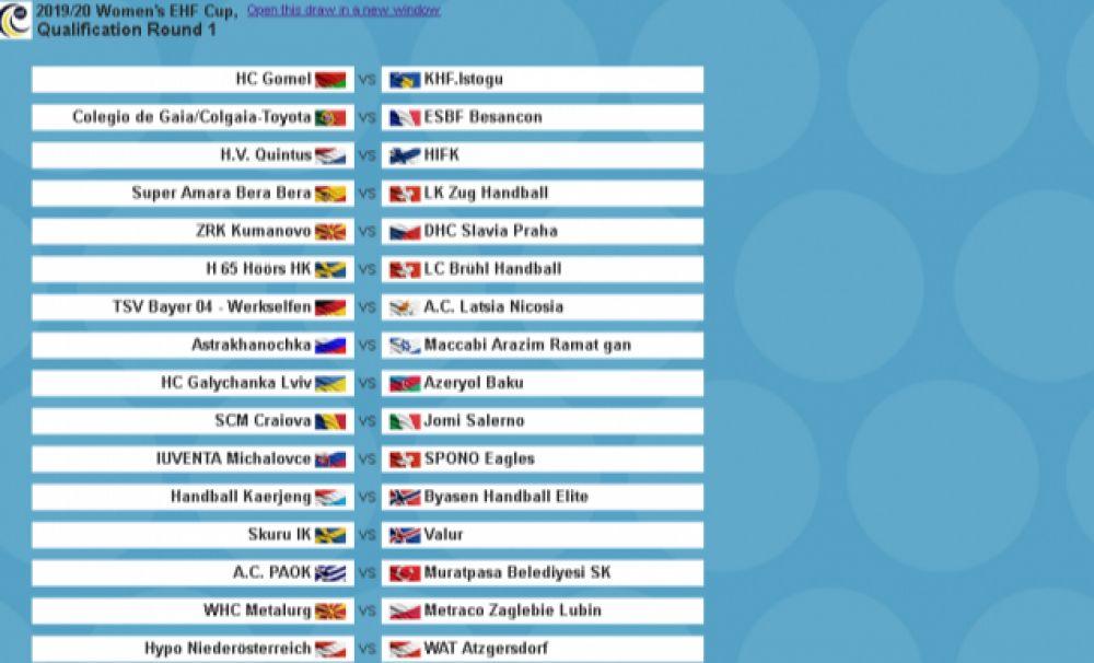 Handbalistele de la SCM Craiova vor întâlni, în primul tur preliminar, Jomi Salerno (Italia)