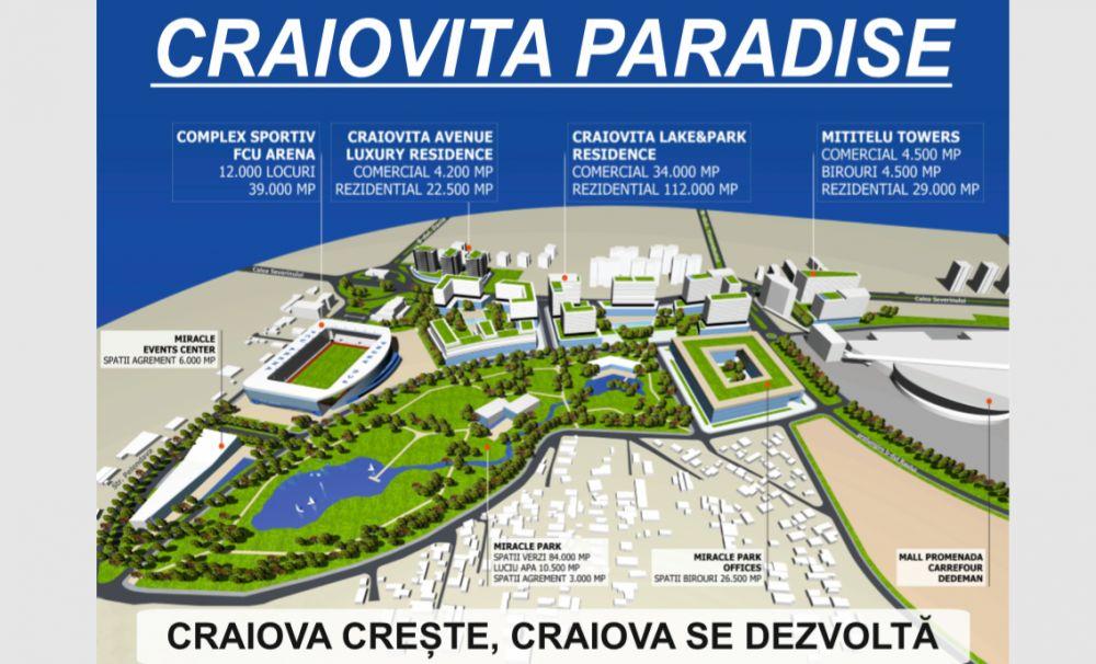 CRAIOVITA PARADISE - CRAIOVA, dezvoltare urbanistică fără precedent