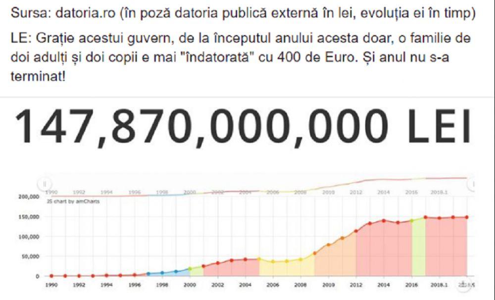 Cristian Păun: Ne îndepărtăm de lumea civilizată! România înregistrează lună de lună deficit comercial imens