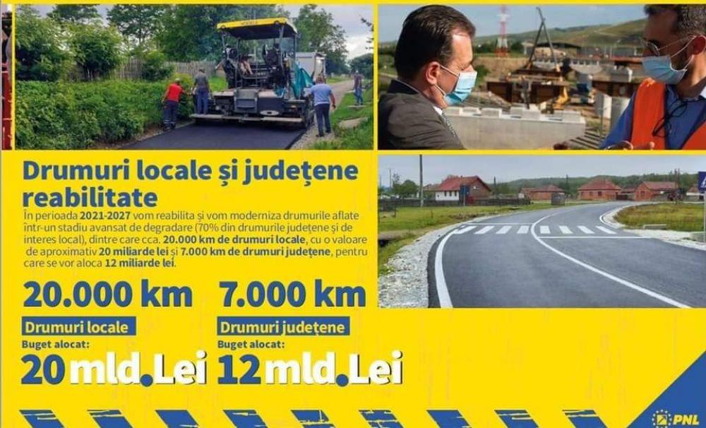 Guvernul liberal dezvoltă Doljul: 44 de obiective de drumuri din mediul rural și urban finanțate prin Programul Național de construcții